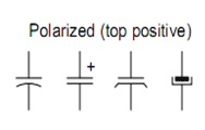 polarized cap symbols
